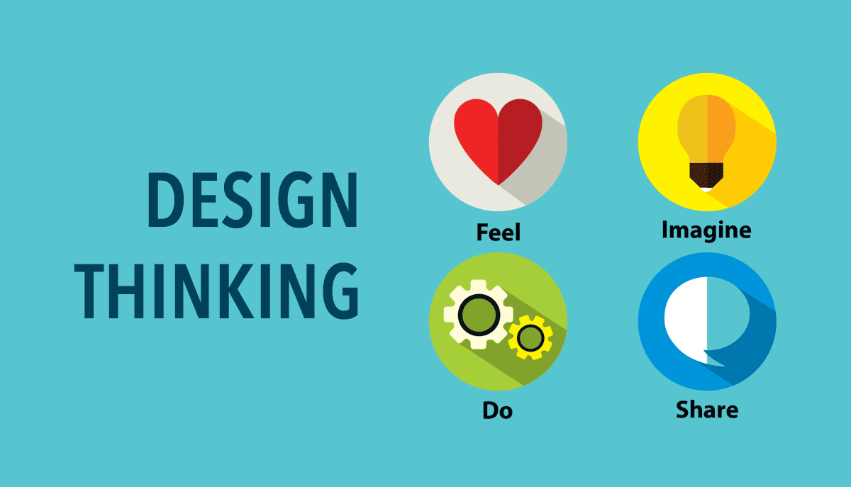 What's Design Thinking And Is It Really Important?